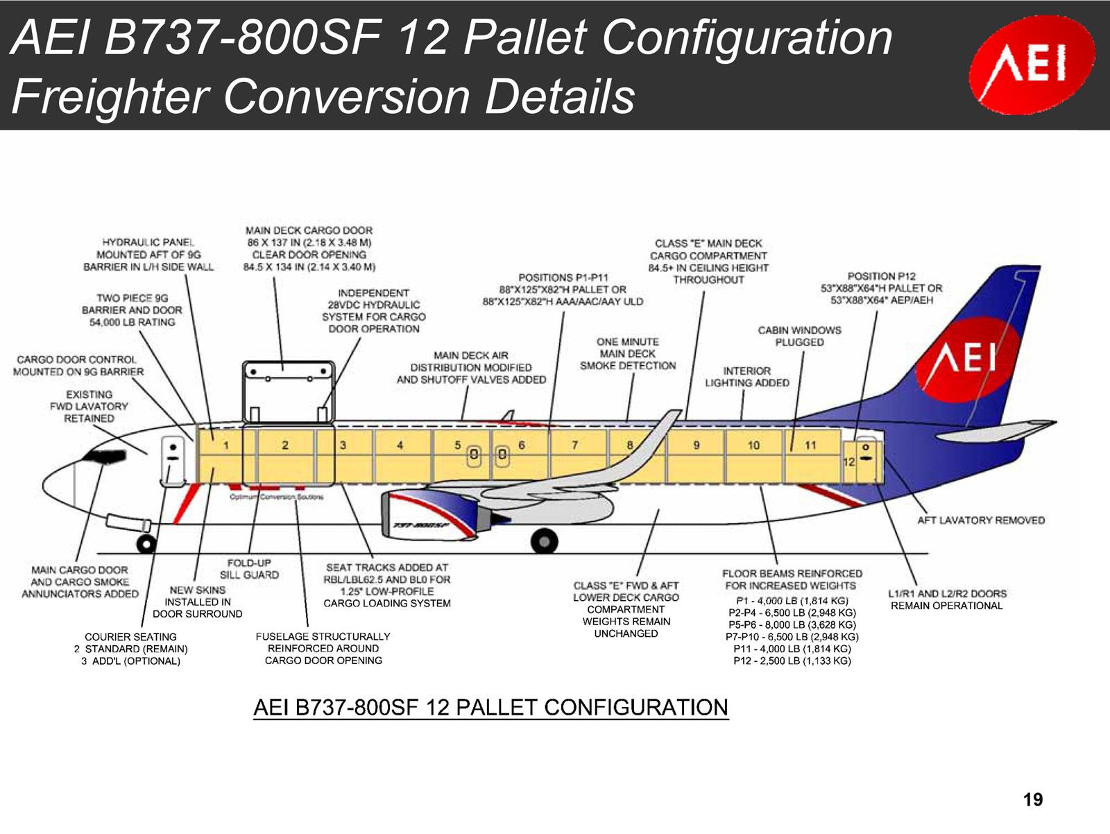 Boeing 737-800SF